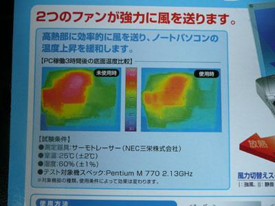 冷却効果の図